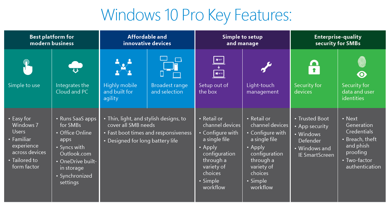 Windows-10-Features-1